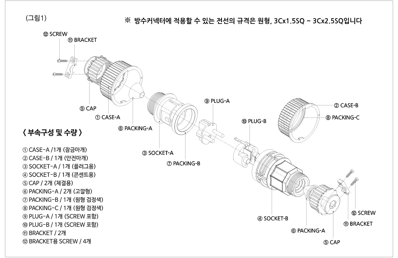 방수커넥터에 적용할 수 있는 전선의 규격은 원형